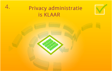 avg gdpr administratie tool voldoen privacy register