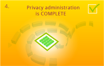 guru trust privacy perfect audit onetrust complyon company complion