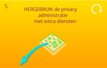dporganizer nexus privacy privacyperfect perfect one onetrust trust avg desk